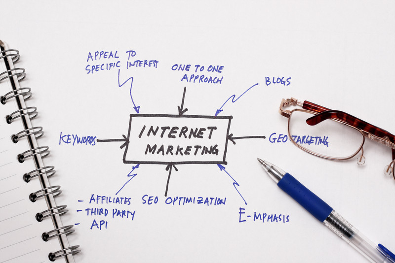 What Is Internet Marketing?